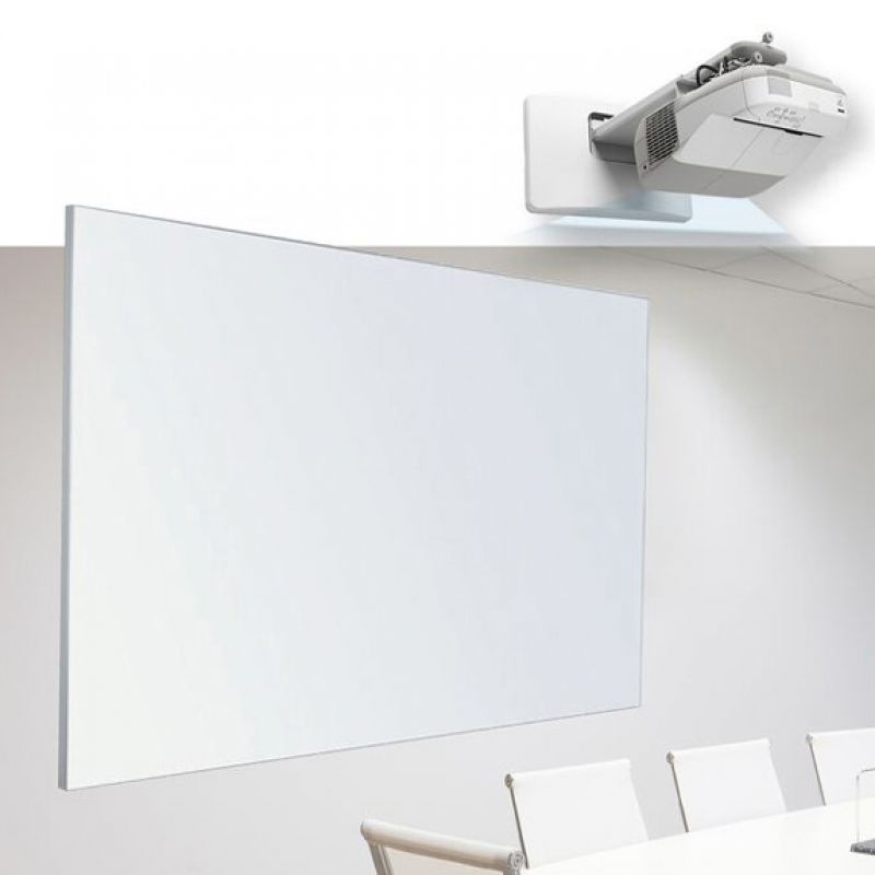 Wall mounted Whiteboards Canberra