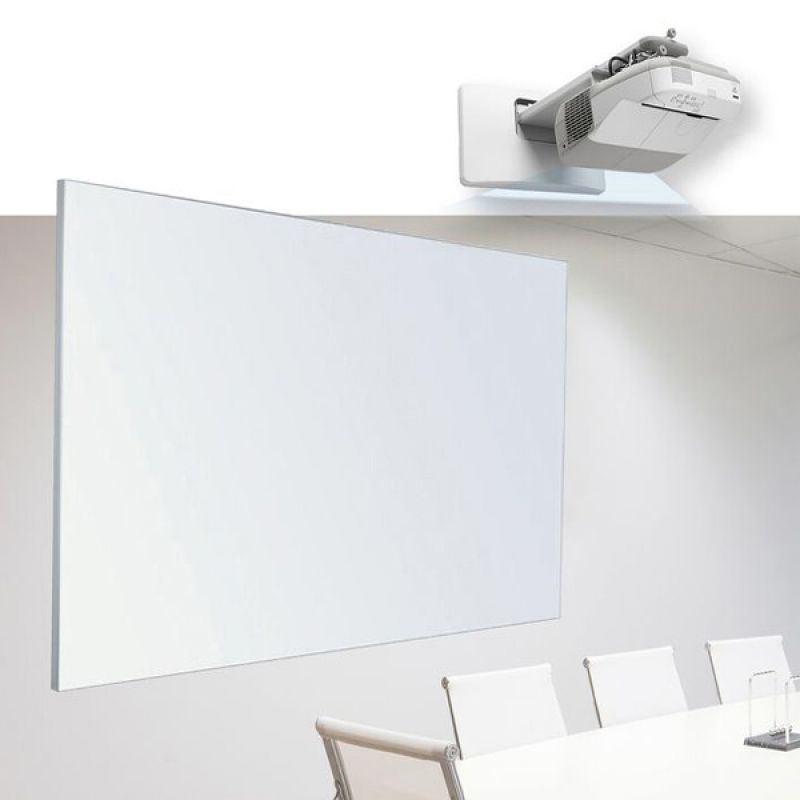 Wall mounted Whiteboards Gold Coast
