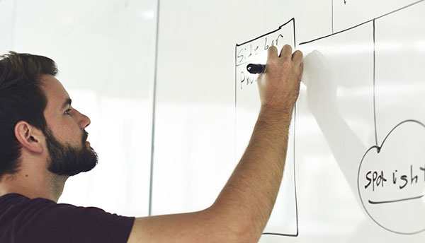 versatile mobile whiteboard